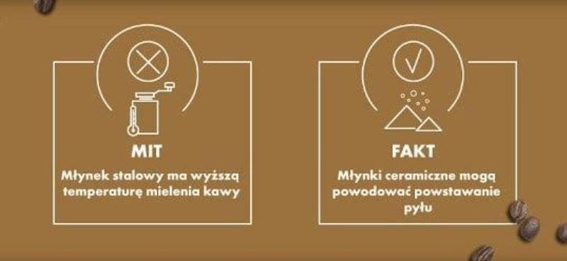 Rodzaje młynków do kawy: żarnowy stalowy czy ceramiczny? | Portal  gastronomiczny GastroWiedza.pl